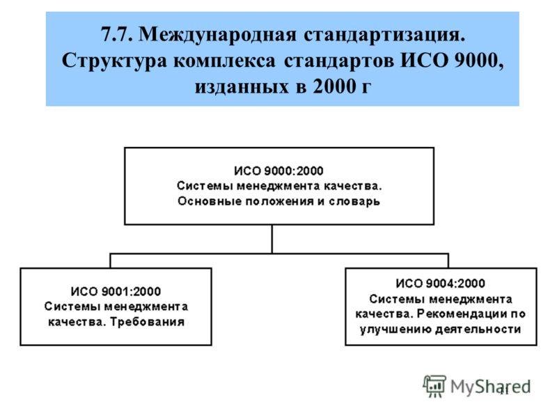 11 7.7. Международная стандартизация. Структура комплекса стандартов ИСО 9000, изданных в 2000 г