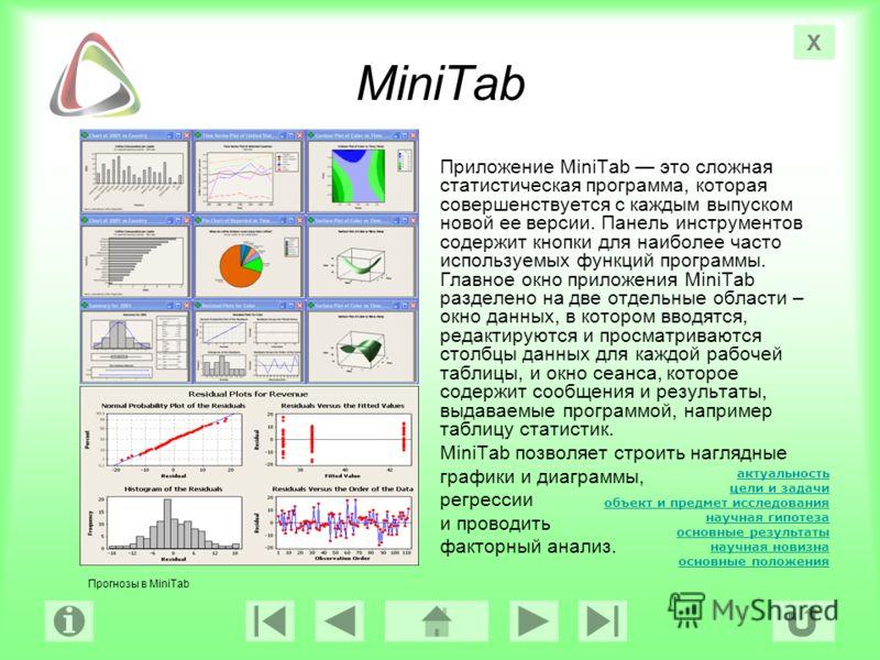 актуальность цели и задачи объект и предмет исследования научная гипотеза основные результаты научная новизна основные положения Х MiniTab Приложение MiniTab это сложная статистическая программа, которая совершенствуется с каждым выпуском новой ее ве