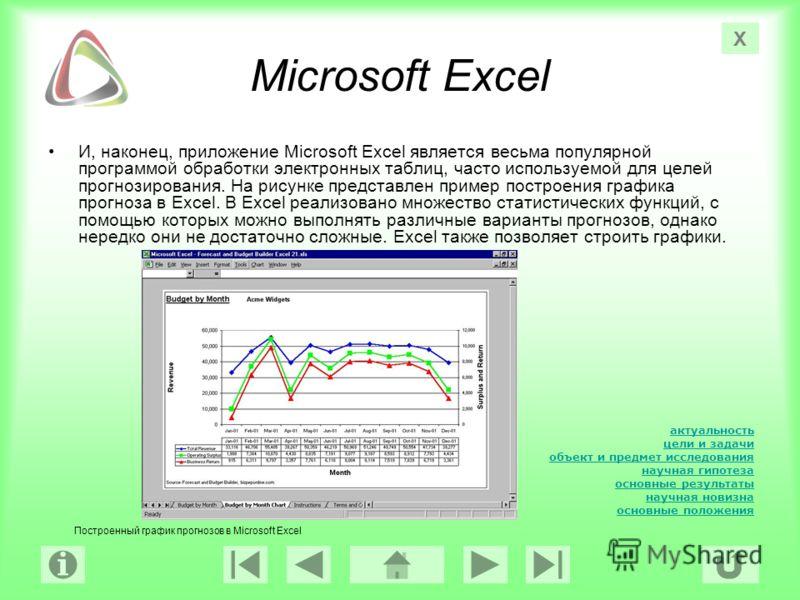 актуальность цели и задачи объект и предмет исследования научная гипотеза основные результаты научная новизна основные положения Х Microsoft Excel И, наконец, приложение Microsoft Excel является весьма популярной программой обработки электронных табл