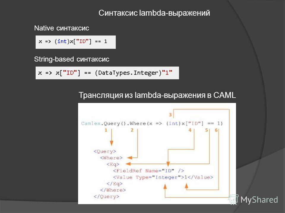 Синтаксис lambda-выражений Native синтаксис String-based синтаксис Трансляция из lambda-выражения в CAML