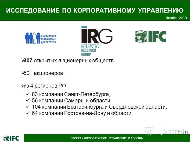 ПРОЕКТ «КОРПОРАТИВНОЕ УПРАВЛЕНИЕ В РОССИИ» 12 из 19 ИССЛЕДОВАНИЕ ПО КОРПОРАТИВНОМУ УПРАВЛЕНИЮ 307 открытых акционерных обществ 50+ акционеров из 4 регионов РФ 83 компании Санкт-Петербурга, 56 компании Самары и области 104 компании Екатеринбурга и Све