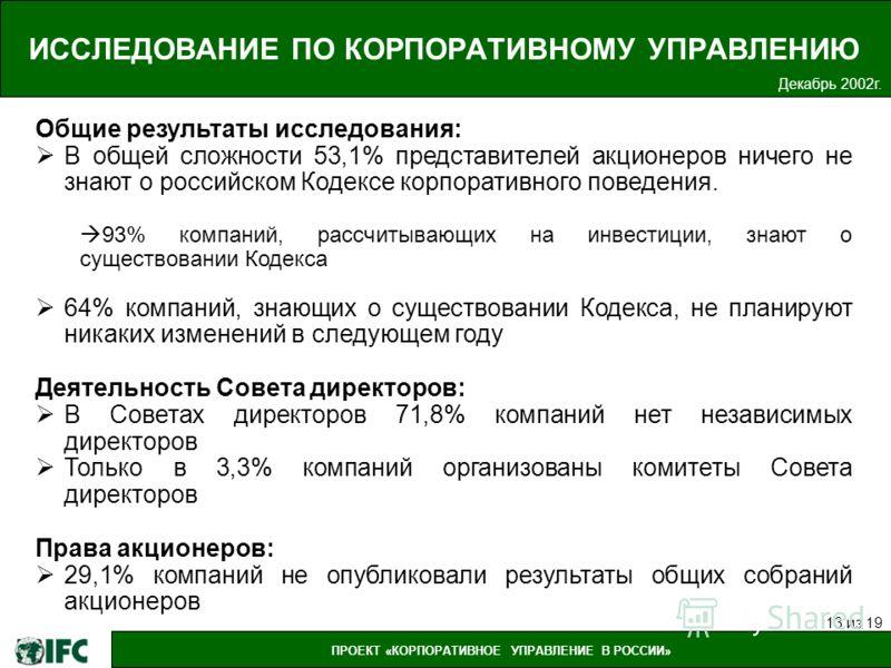 ПРОЕКТ «КОРПОРАТИВНОЕ УПРАВЛЕНИЕ В РОССИИ» 13 из 19 ИССЛЕДОВАНИЕ ПО КОРПОРАТИВНОМУ УПРАВЛЕНИЮ Декабрь 2002г. Общие результаты исследования: В общей сложности 53,1% представителей акционеров ничего не знают о российском Кодексе корпоративного поведени