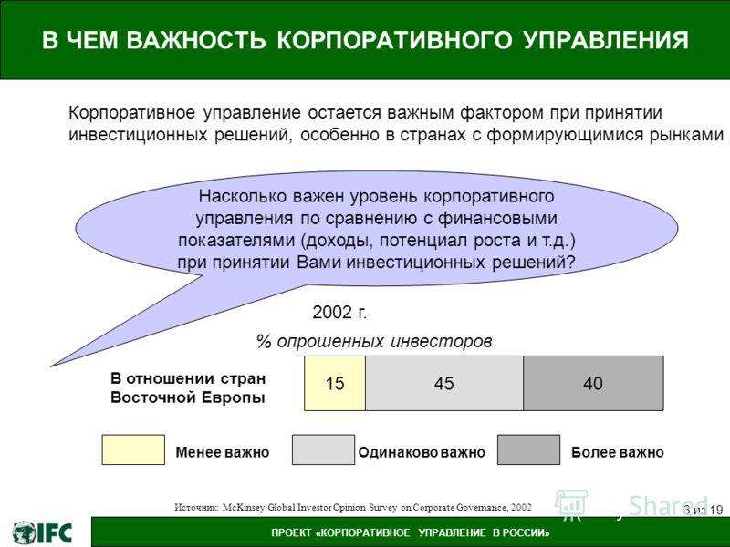 Презентация на тему ПРОЕКТ КОРПОРАТИВНОЕ УПРАВЛЕНИЕ В РОССИИ  3 ПРОЕКТ КОРПОРАТИВНОЕ