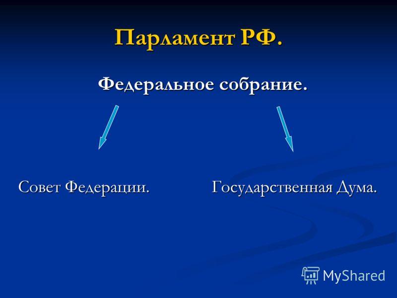 Парламент РФ. Федеральное собрание. Федеральное собрание. Совет Федерации. Государственная Дума.