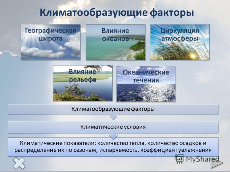 Климатообразующие факторы Географическая широта Влияние океанов Циркуляция атмосферы Влияние рельефа Океанические течения Климатические показатели: количество тепла, количество осадков и распределение их по сезонам, испаряемость, коэффициент увлажнен