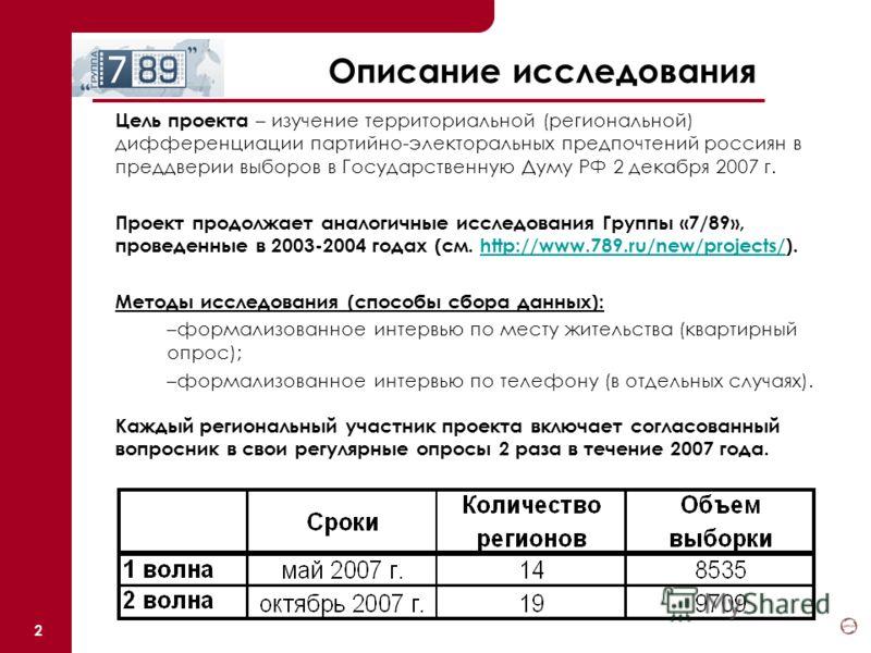 2 Описание исследования Цель проекта – изучение территориальной (региональной) дифференциации партийно-электоральных предпочтений россиян в преддверии выборов в Государственную Думу РФ 2 декабря 2007 г. Проект продолжает аналогичные исследования Груп