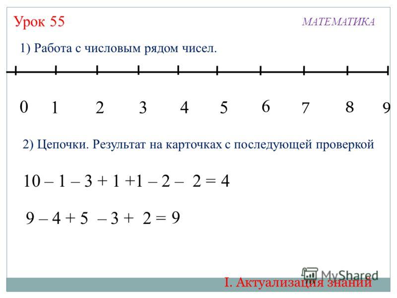 Урок 55 МАТЕМАТИКА 13245 7 6 8 9 0 1) Работа с числовым рядом чисел. 10 – 1 – 3 + 1 +1 – 2 – 2 =44 9 – 4 + 5 – 3 + 2 =94 9 I. Актуализация знаний 2) Цепочки. Результат на карточках с последующей проверкой