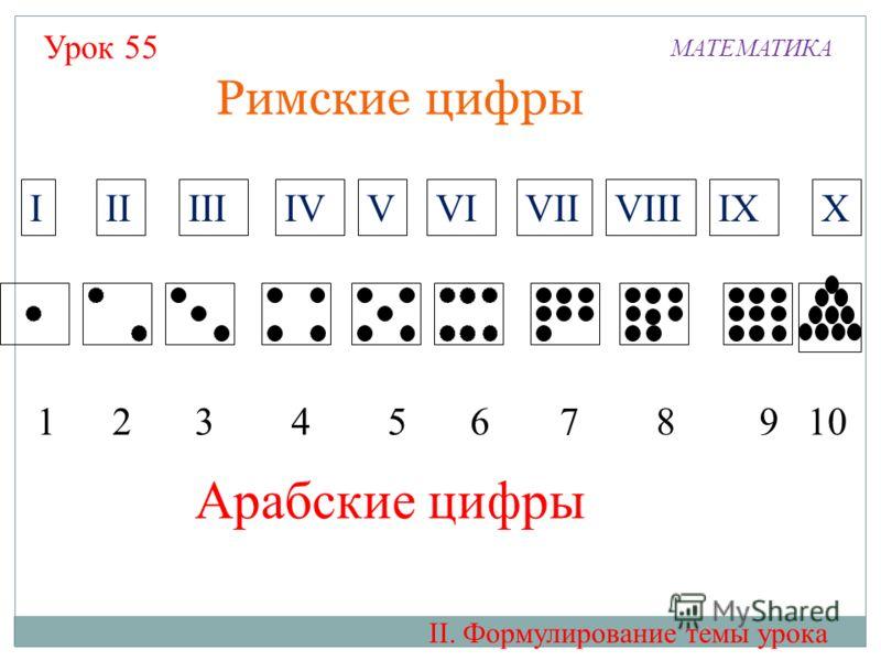 Урок 55 123456 МАТЕМАТИКА 78910 Арабские цифры IIIIVVIIIXXIIIVVIIIVI Римские цифры II. Формулирование темы урока