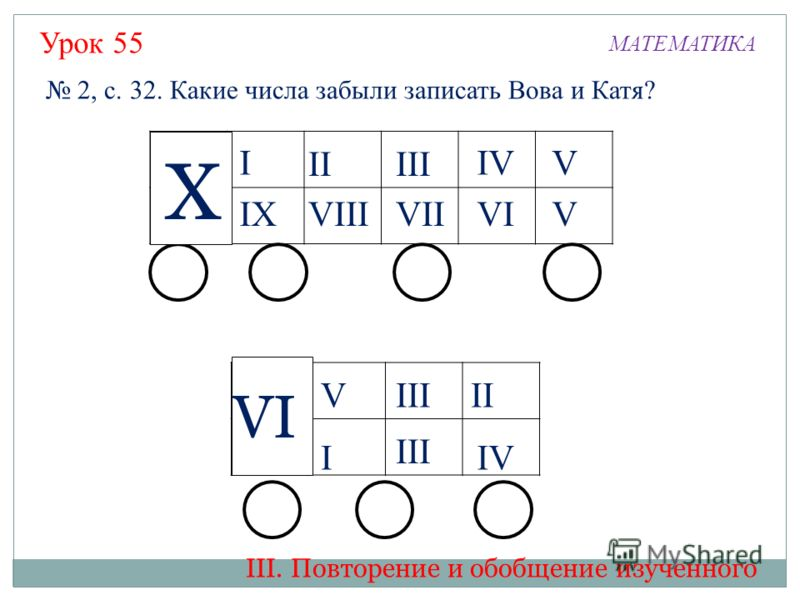 Урок 55 МАТЕМАТИКА I II IV VIIIXX III VVIIIVI V 2, с. 32. Какие числа забыли записать Вова и Катя? I II IV III VI V III X VI III. Повторение и обобщение изученного