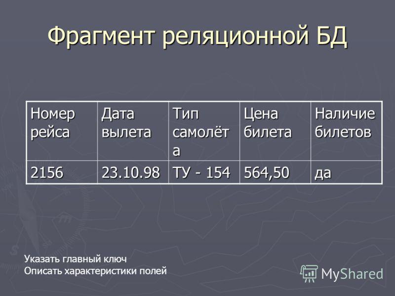 Фрагмент реляционной БД Номер рейса Дата вылета Тип самолёт а Цена билета Наличие билетов 215623.10.98 ТУ - 154 564,50да Указать главный ключ Описать характеристики полей