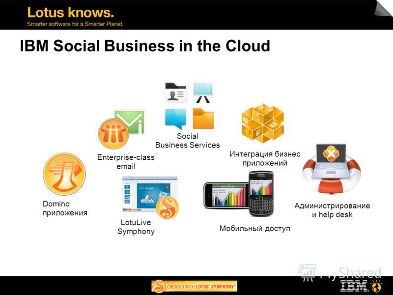 IBM Social Business in the Cloud Enterprise-class email Social Business Services Мобильный доступ Администрирование и help desk LotuLive Symphony Domino приложения Интеграция бизнес приложений