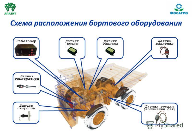 Схема расположения бортового