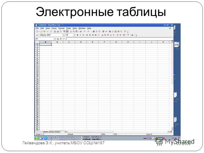 Электронные таблицы 11.03.2009 Гейвандова Э.К., учитель МБОУ СОШ 167
