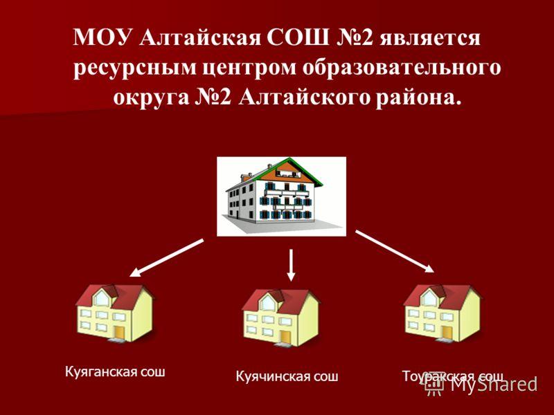 МОУ Алтайская СОШ 2 является ресурсным центром образовательного округа 2 Алтайского района. Куяганская сош Куячинская сошТоуракская сош