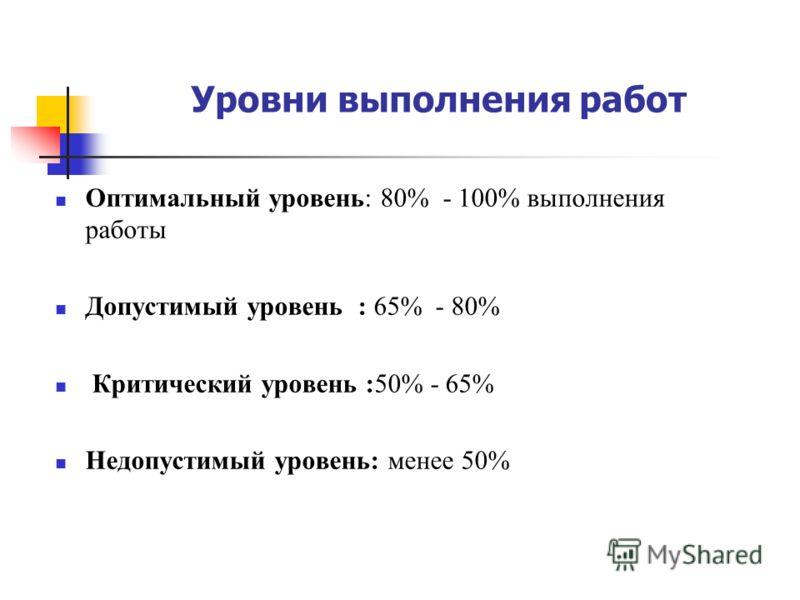 Уровни выполнения работ Оптимальный уровень: 80% - 100% выполнения работы Допустимый уровень : 65% - 80% Критический уровень :50% - 65% Недопустимый уровень: менее 50%