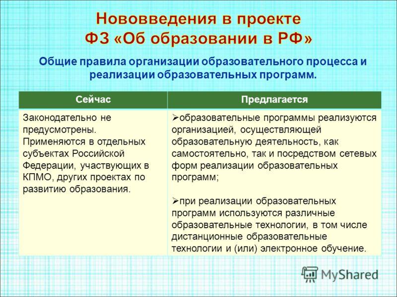 СейчасПредлагается Законодательно не предусмотрены. Применяются в отдельных субъектах Российской Федерации, участвующих в КПМО, других проектах по развитию образования. образовательные программы реализуются организацией, осуществляющей образовательну