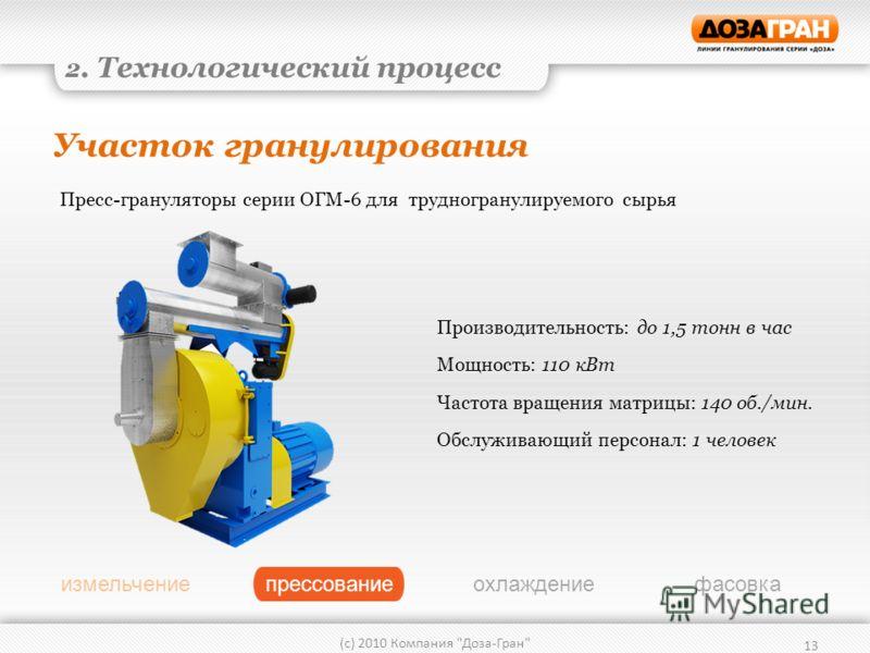 измельчениепрессованиеохлаждениефасовка Участок гранулирования 13 (с) 2010 Компания