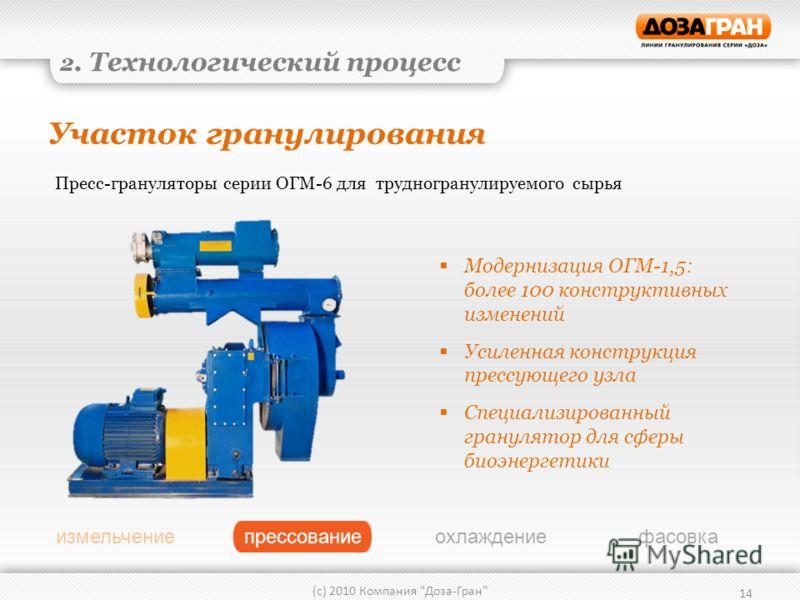 измельчениепрессованиеохлаждениефасовка Участок гранулирования 14 (с) 2010 Компания