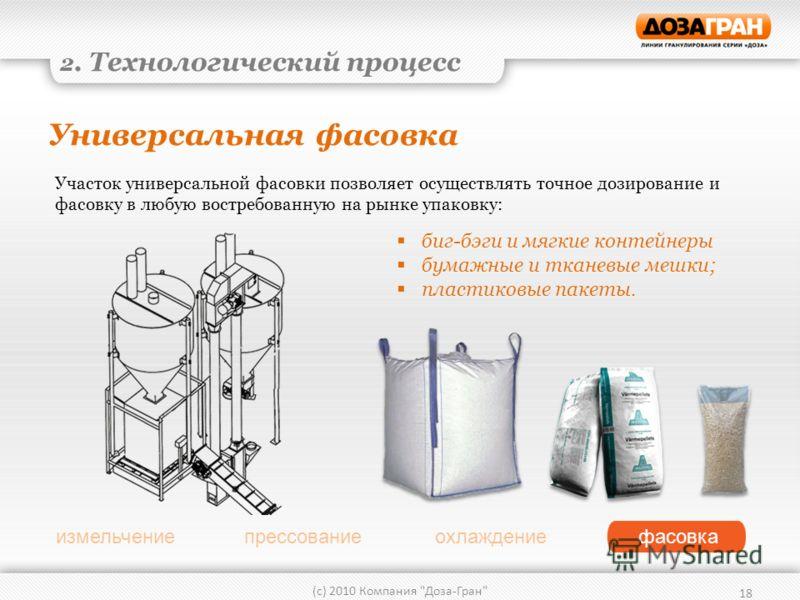 измельчениепрессованиеохлаждениефасовка 18 (с) 2010 Компания