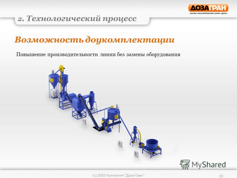 19 (с) 2010 Компания Доза-Гран 2. Технологический процесс Возможность доукомплектации Повышение производительности линии без замены оборудования