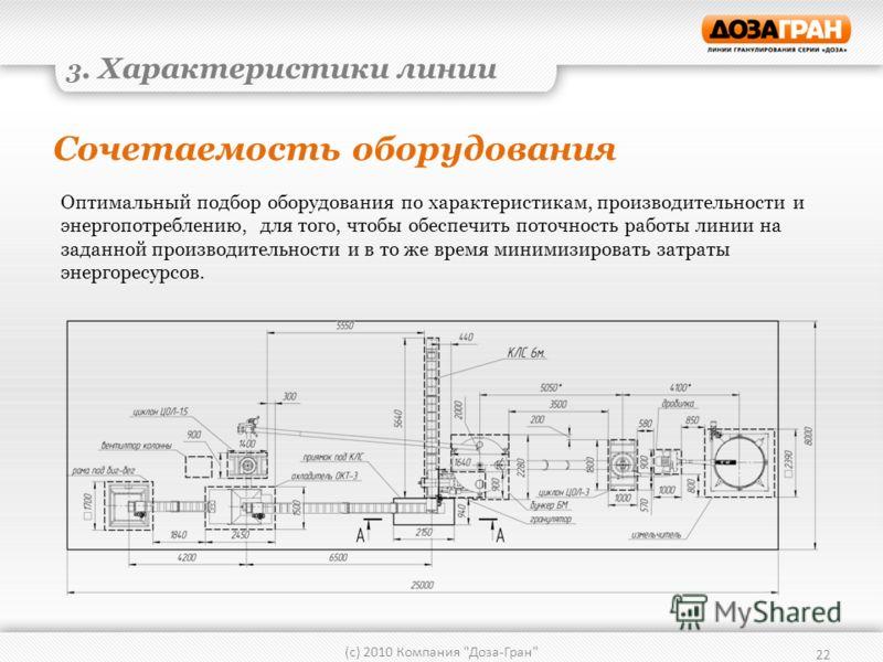 Сочетаемость оборудования 22 (с) 2010 Компания