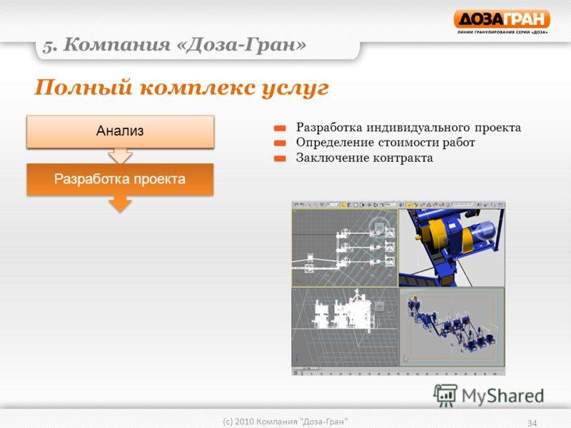 Полный комплекс услуг 34 (с) 2010 Компания Доза-Гран 5. Компания «Доза-Гран» Разработка индивидуального проекта Определение стоимости работ Заключение контракта Анализ Разработка проекта