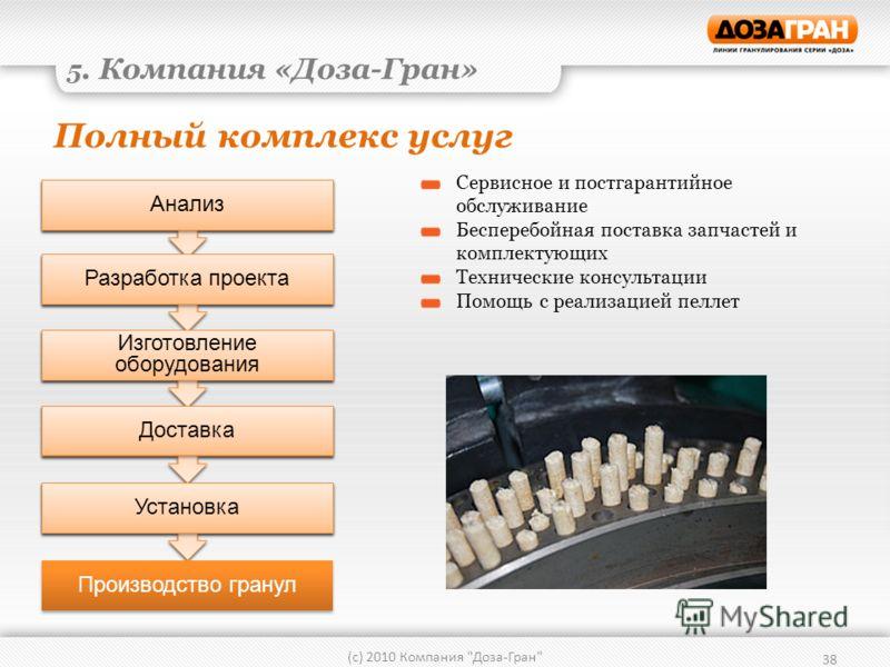 Полный комплекс услуг 38 (с) 2010 Компания