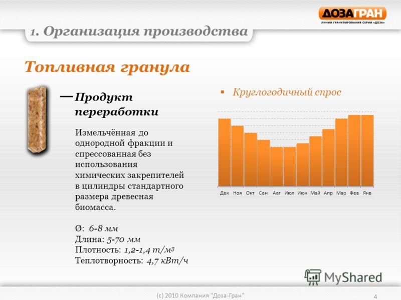 Топливная гранула 4 (с) 2010 Компания