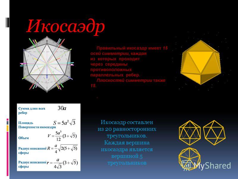 Икосаэдр Икосаэдр составлен из 20 равносторонних треугольников. Каждая вершина икосаэдра является вершиной 5 треугольников