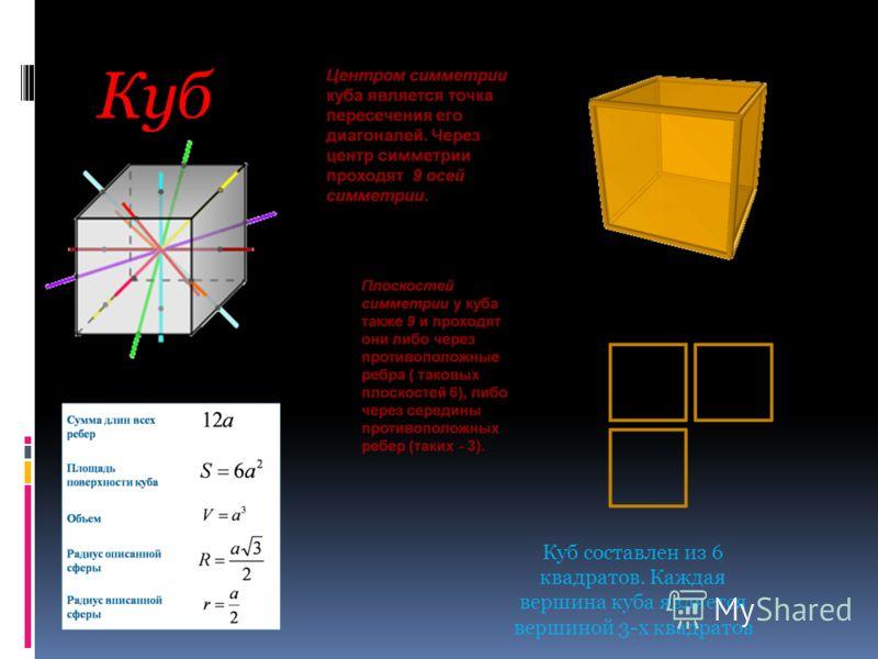 Куб Куб составлен из 6 квадратов. Каждая вершина куба является вершиной 3-х квадратов