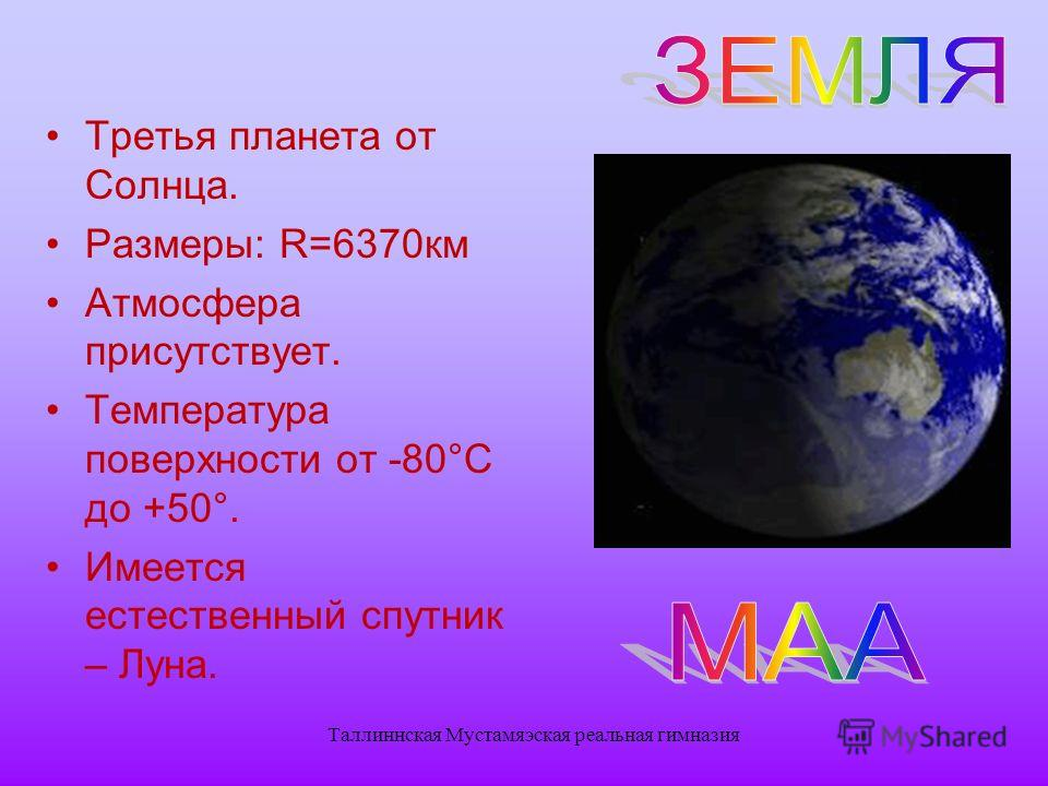 Таллиннская Мустамяэская реальная гимназия Третья планета от Солнца. Размеры: R=6370 км Атмосфера присутствует. Температура поверхности от -80°С до +50°. Имеется естественный спутник – Луна.