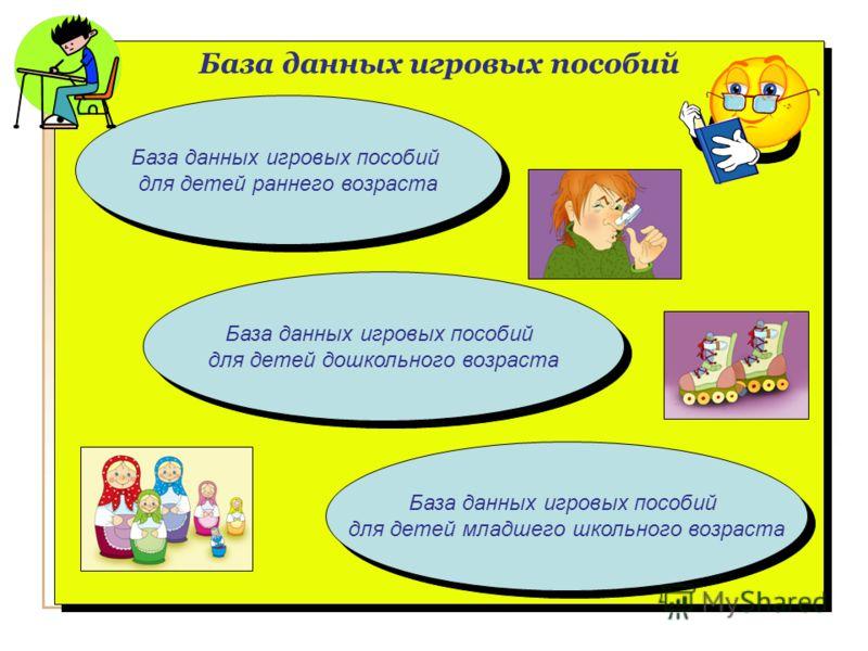 База данных игровых пособий для детей раннего возраста База данных игровых пособий для детей раннего возраста База данных игровых пособий для детей младшего школьного возраста База данных игровых пособий для детей младшего школьного возраста База дан