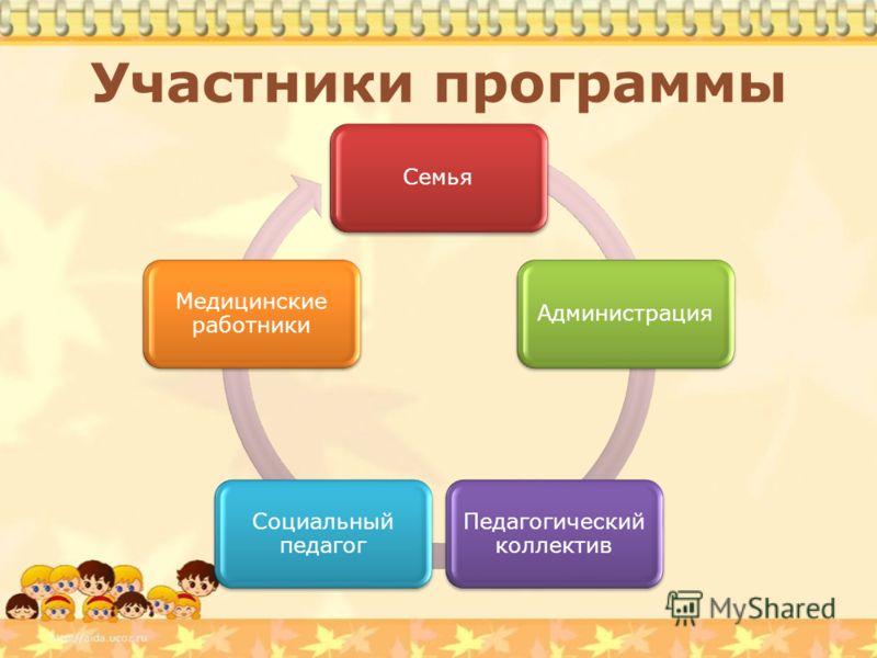 Участники программы СемьяАдминистрация Педагогический коллектив Социальный педагог Медицинские работники