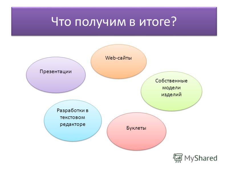 Что получим в итоге? Презентации Буклеты Собственные модели изделий Web-сайты Разработки в текстовом редакторе