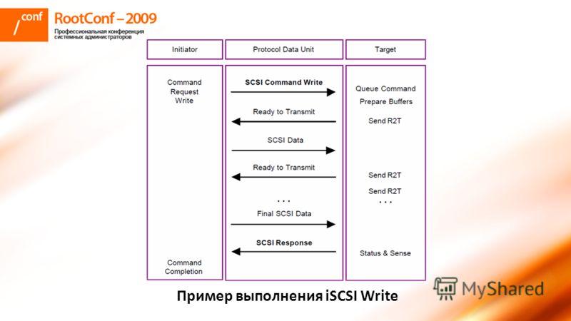 Пример выполнения iSCSI Write