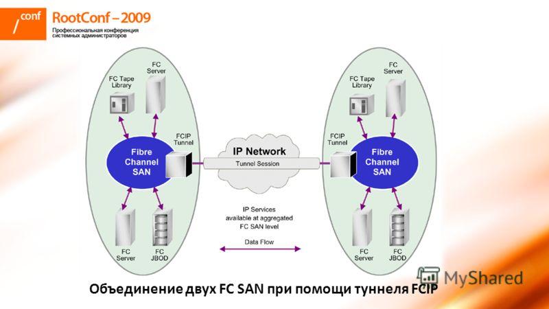 Объединение двух FC SAN при помощи туннеля FCIP