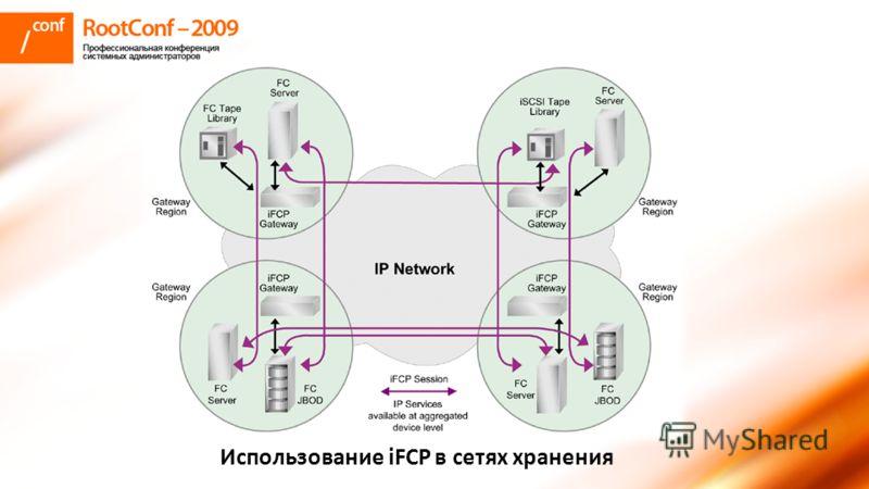 Использование iFCP в сетях хранения