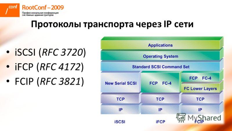 Протоколы транспорта через IP сети iSCSI (RFC 3720) iFCP (RFC 4172) FCIP (RFC 3821)