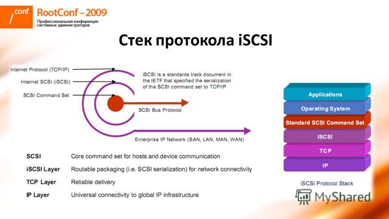 Стек протокола iSCSI