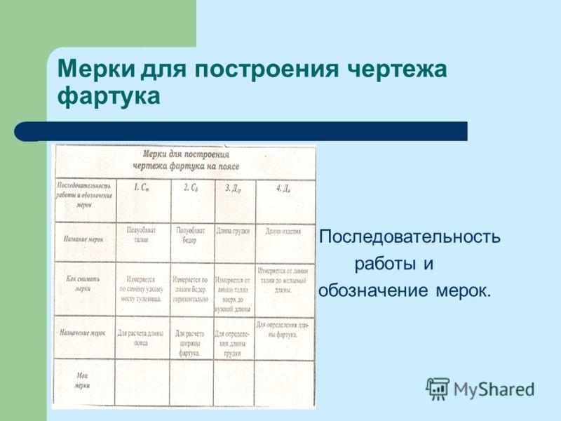Мерки для построения чертежа фартука Последовательность работы и обозначение мерок.