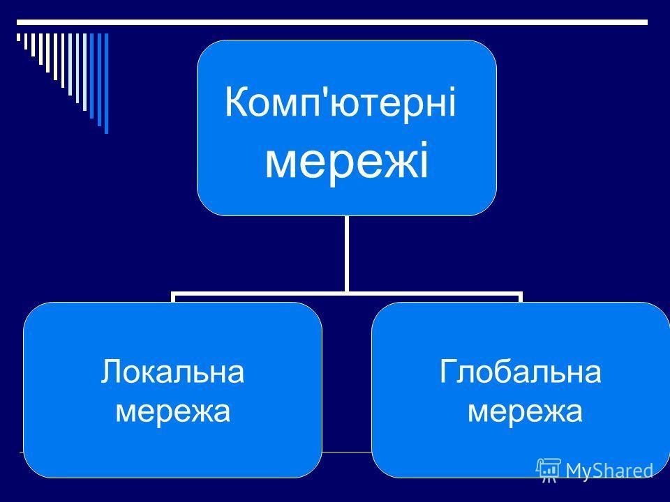 Комп'ютерні мережі Локальна мережа Глобальна мережа