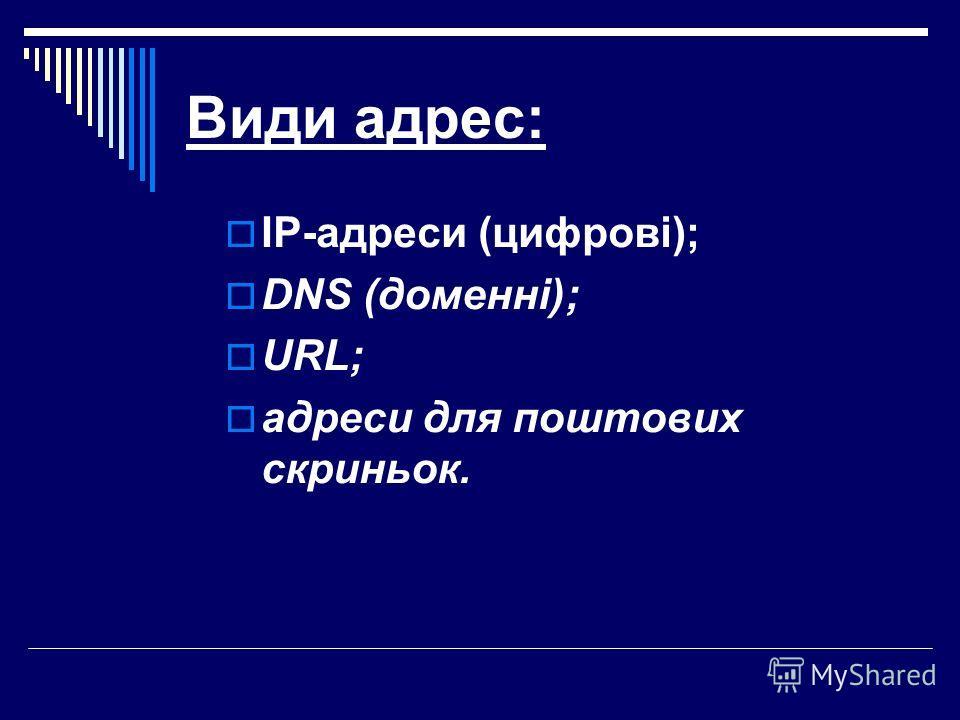 Види адрес: ІР-адреси (цифрові); DNS (доменні); URL; адреси для поштових скриньок.