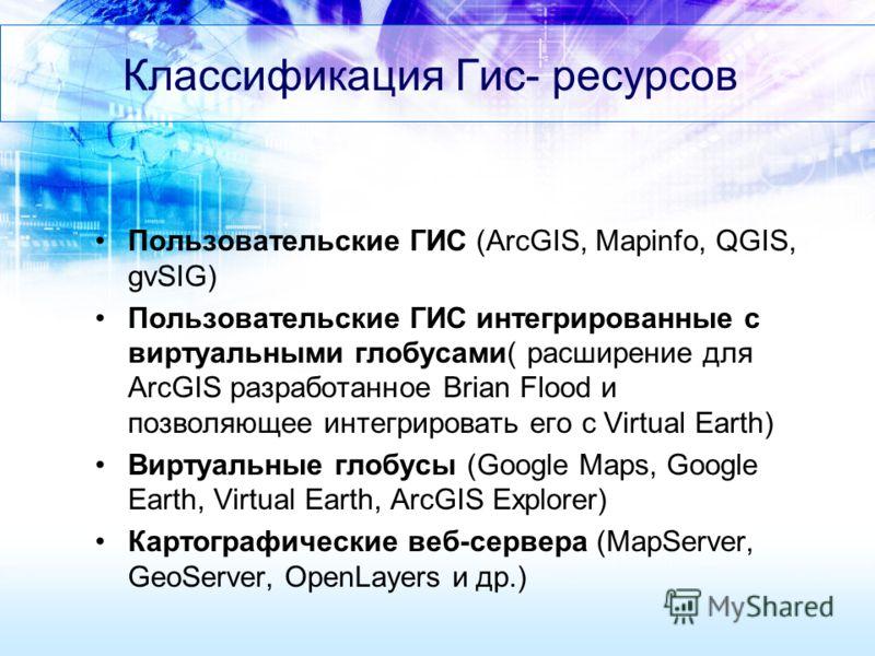Классификация Гис- ресурсов Пользовательские ГИС (ArcGIS, Mapinfo, QGIS, gvSIG) Пользовательские ГИС интегрированные с виртуальными глобусами( расширение для ArcGIS разработанное Brian Flood и позволяющее интегрировать его с Virtual Earth) Виртуальны