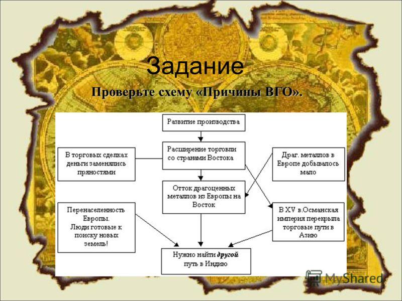 Задание Проверьте схему «Причины ВГО».