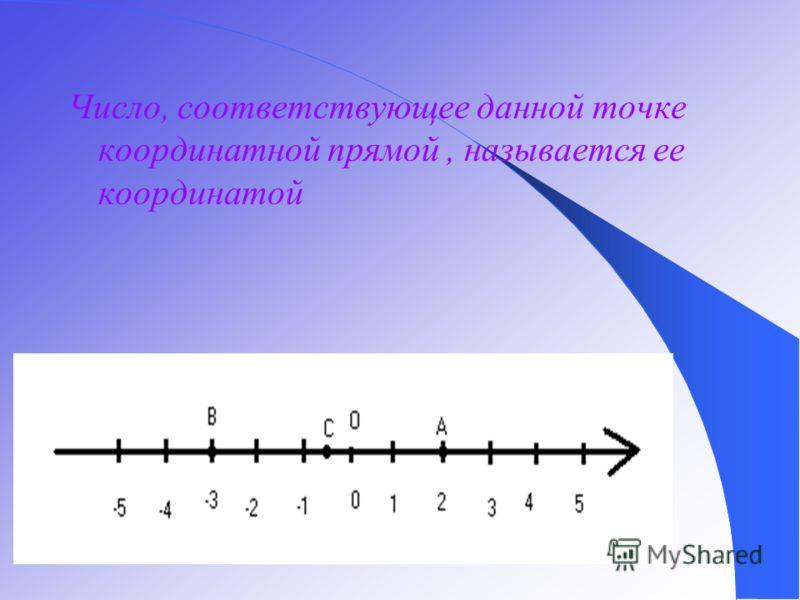 Число, соответствующее данной точке координатной прямой, называется ее координатой