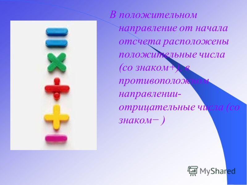 В положительном направление от начала отсчета расположены положительные числа (со знаком+), в противоположном направлении- отрицательные числа (со знаком )