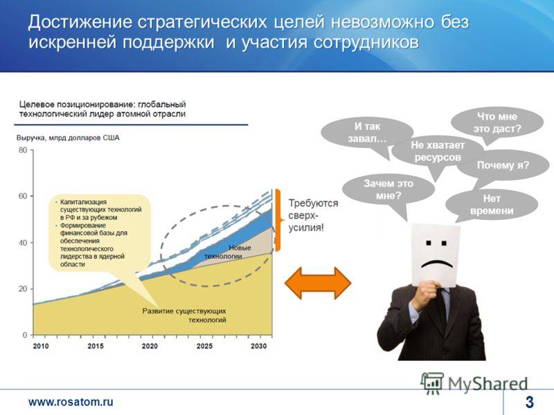 www.rosatom.ru Достижение стратегических целей невозможно без искренней поддержки и участия сотрудников 3