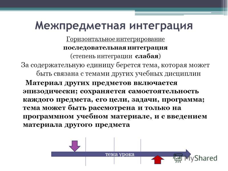 Межпредметная интеграция Горизонтальное интегрирование последовательная интеграция (степень интеграции слабая) За содержательную единицу берется тема, которая может быть связана с темами других учебных дисциплин Материал других предметов включается э