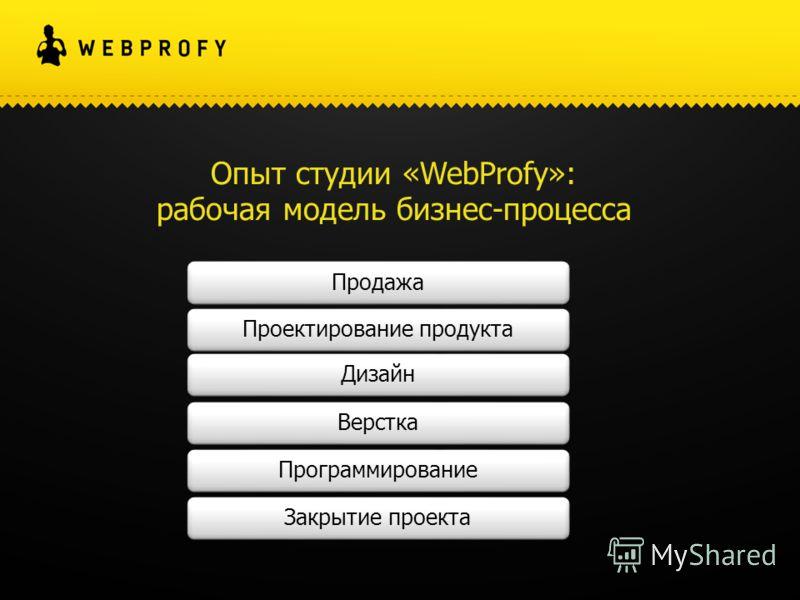 Опыт студии «WebProfy»: рабочая модель бизнес-процесса ПродажаПроектирование продуктаДизайнВерсткаПрограммированиеЗакрытие проекта