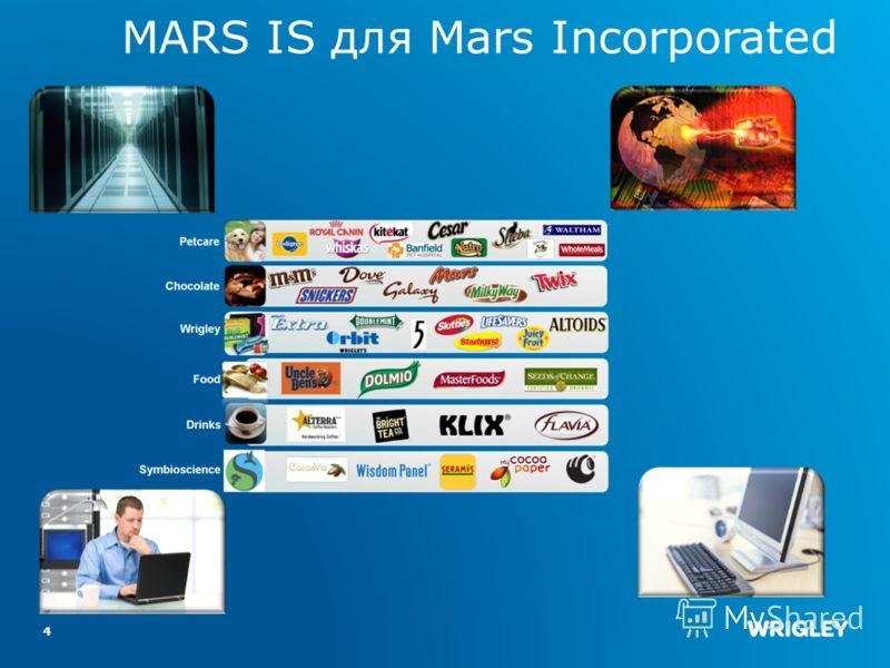MARS IS для Mars Incorporated 4
